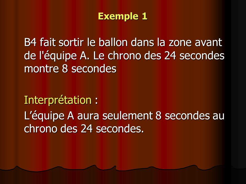 Exemple 1 B4 fait sortir le ballon dans la zone avant de l'équipe A. Le chrono des 24 secondes montre 8 secondes Interprétation : Léquipe A aura seule