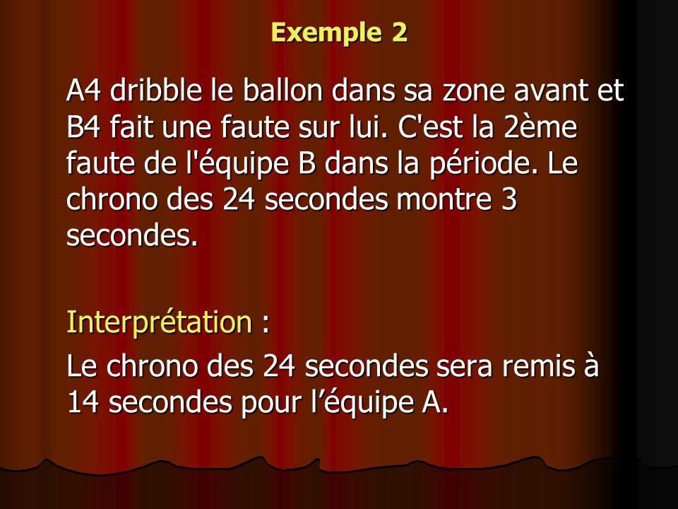Exemple 2 A4 dribble le ballon dans sa zone avant et B4 fait une faute sur lui. C'est la 2ème faute de l'équipe B dans la période. Le chrono des 24 se