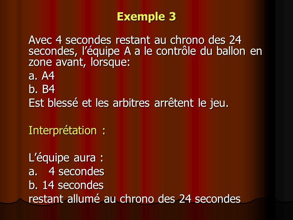 Exemple 3 Avec 4 secondes restant au chrono des 24 secondes, léquipe A a le contrôle du ballon en zone avant, lorsque: a. A4 b. B4 Est blessé et les a