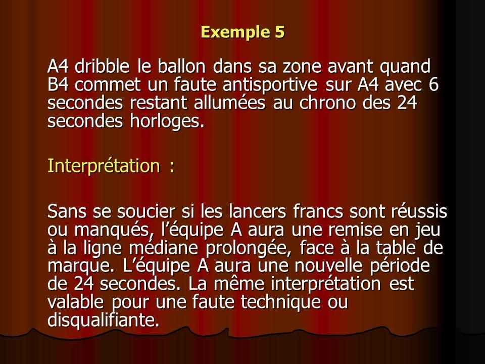 Exemple 5 A4 dribble le ballon dans sa zone avant quand B4 commet un faute antisportive sur A4 avec 6 secondes restant allumées au chrono des 24 secon