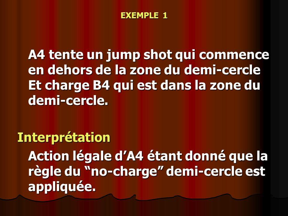 EXEMPLE 1 A4 tente un jump shot qui commence en dehors de la zone du demi-cercle Et charge B4 qui est dans la zone du demi-cercle. Interprétation Acti