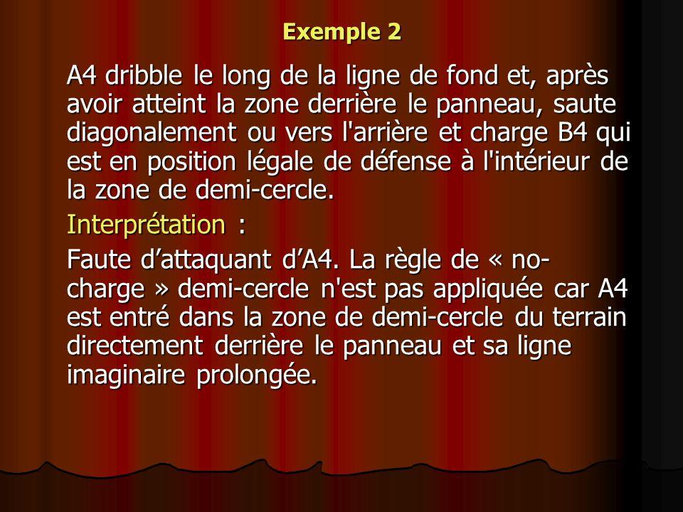 Exemple 2 A4 dribble le long de la ligne de fond et, après avoir atteint la zone derrière le panneau, saute diagonalement ou vers l'arrière et charge