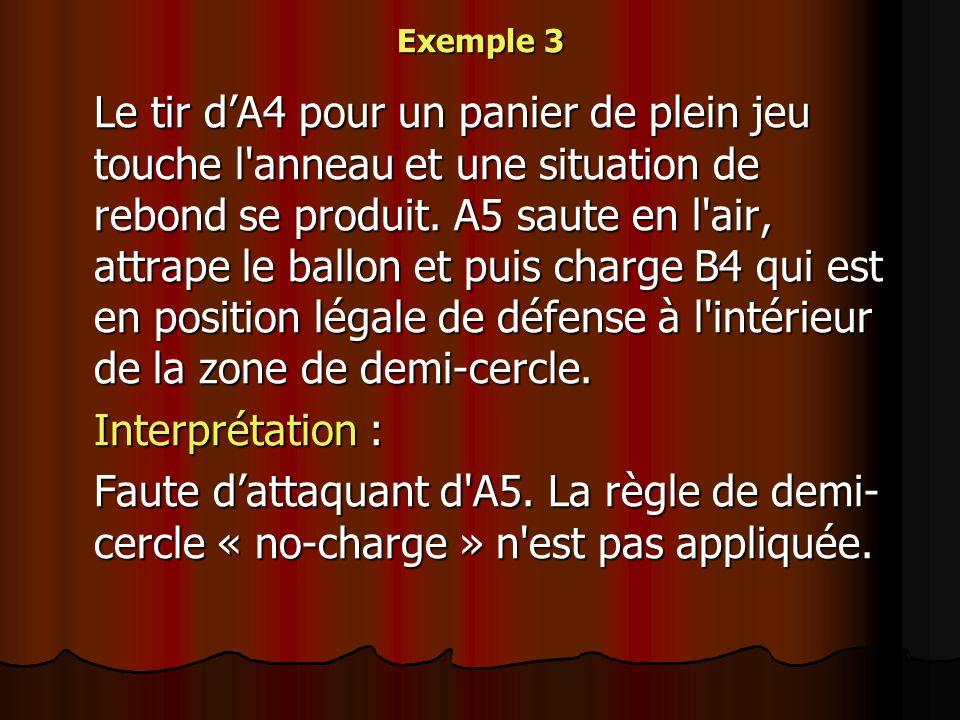 Exemple 3 Le tir dA4 pour un panier de plein jeu touche l'anneau et une situation de rebond se produit. A5 saute en l'air, attrape le ballon et puis c
