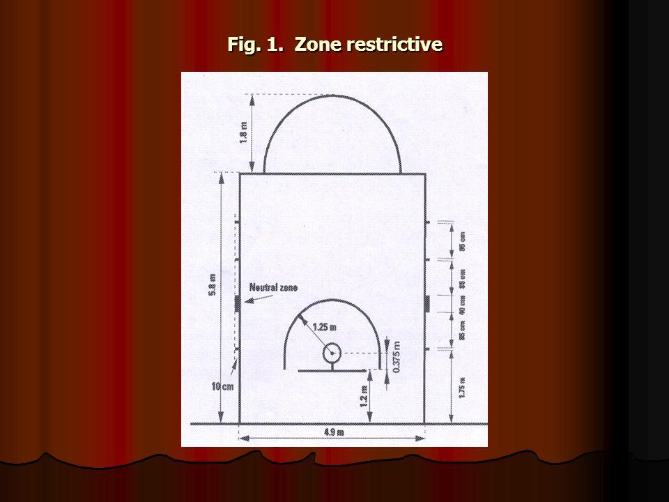 Exemple 2 A4 dribble le long de la ligne de fond et, après avoir atteint la zone derrière le panneau, saute diagonalement ou vers l arrière et charge B4 qui est en position légale de défense à l intérieur de la zone de demi-cercle.