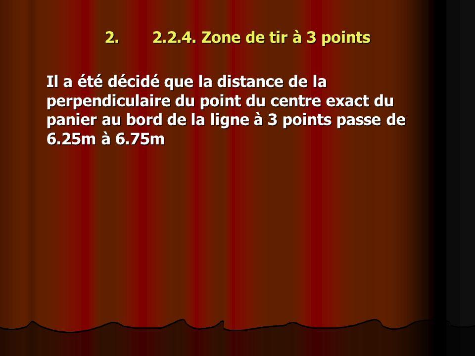 2.2.2.4. Zone de tir à 3 points Il a été décidé que la distance de la perpendiculaire du point du centre exact du panier au bord de la ligne à 3 point