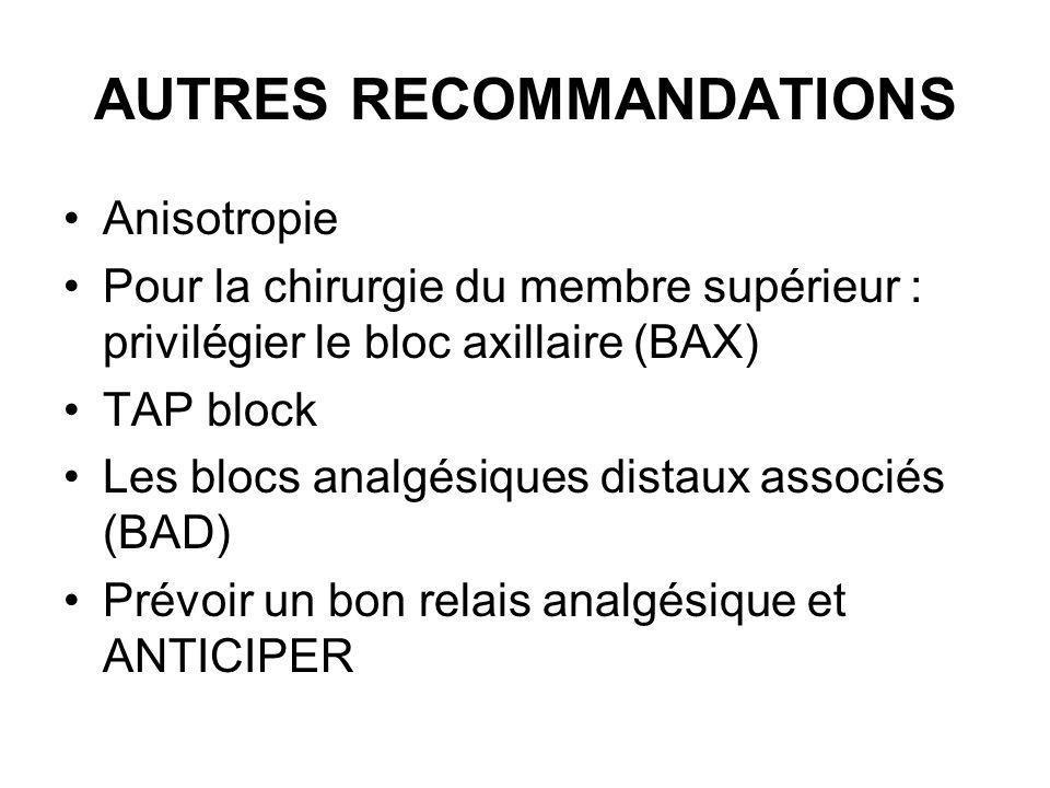 AUTRES RECOMMANDATIONS Anisotropie Pour la chirurgie du membre supérieur : privilégier le bloc axillaire (BAX) TAP block Les blocs analgésiques distau