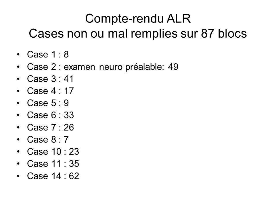 Compte-rendu ALR Cases non ou mal remplies sur 87 blocs Case 1 : 8 Case 2 : examen neuro préalable: 49 Case 3 : 41 Case 4 : 17 Case 5 : 9 Case 6 : 33
