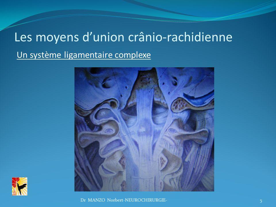 Les moyens dunion crânio-rachidienne Un système ligamentaire complexe 5Dr MANZO Norbert-NEUROCHIRURGIE-