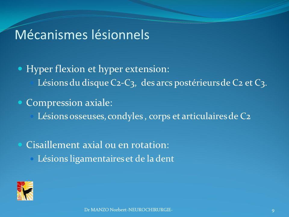 Mécanismes lésionnels Hyper flexion et hyper extension: Lésions du disque C2-C3, des arcs postérieurs de C2 et C3. Compression axiale: Lésions osseuse