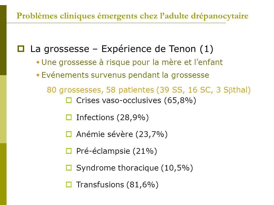 Problèmes cliniques émergents chez ladulte drépanocytaire La grossesse – Expérience de Tenon (1) Une grossesse à risque pour la mère et lenfant Evénem
