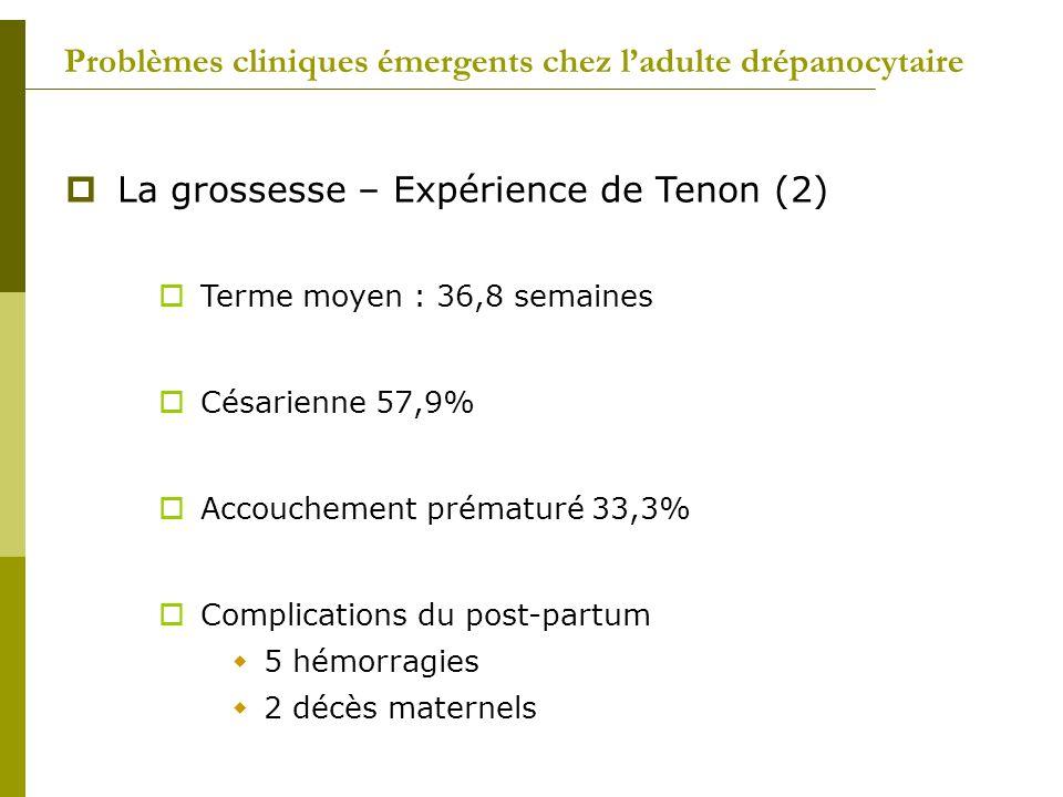 Problèmes cliniques émergents chez ladulte drépanocytaire La grossesse – Expérience de Tenon (2) Terme moyen : 36,8 semaines Césarienne 57,9% Accouche