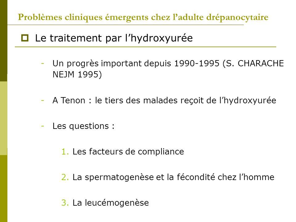 Problèmes cliniques émergents chez ladulte drépanocytaire Le traitement par lhydroxyurée -Un progrès important depuis 1990-1995 (S. CHARACHE NEJM 1995