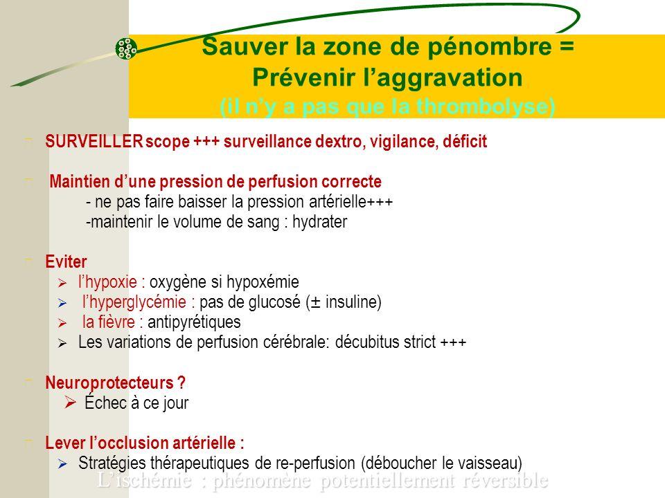 Sauver la zone de pénombre = Prévenir laggravation (il ny a pas que la thrombolyse) SURVEILLER scope +++ surveillance dextro, vigilance, déficit Maint