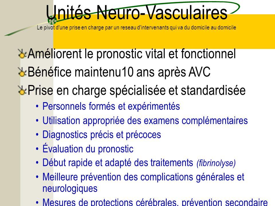 Unités Neuro-Vasculaires Le pivot d'une prise en charge par un reseau d'intervenants qui va du domicile au domicile Améliorent le pronostic vital et f
