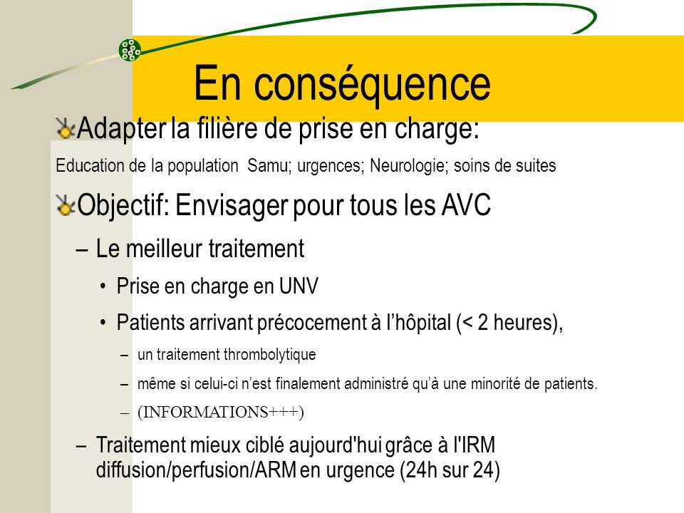 En conséquence Adapter la filière de prise en charge: Education de la population Samu; urgences; Neurologie; soins de suites Objectif: Envisager pour