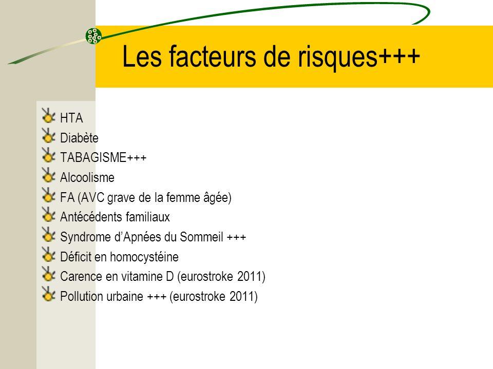 Les facteurs de risques+++ HTA Diabète TABAGISME+++ Alcoolisme FA (AVC grave de la femme âgée) Antécédents familiaux Syndrome dApnées du Sommeil +++ D