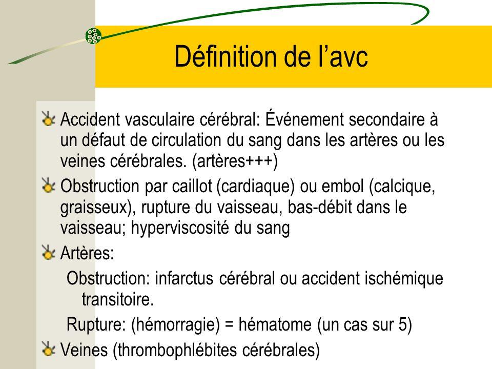 Définition de lavc Accident vasculaire cérébral: Événement secondaire à un défaut de circulation du sang dans les artères ou les veines cérébrales. (a
