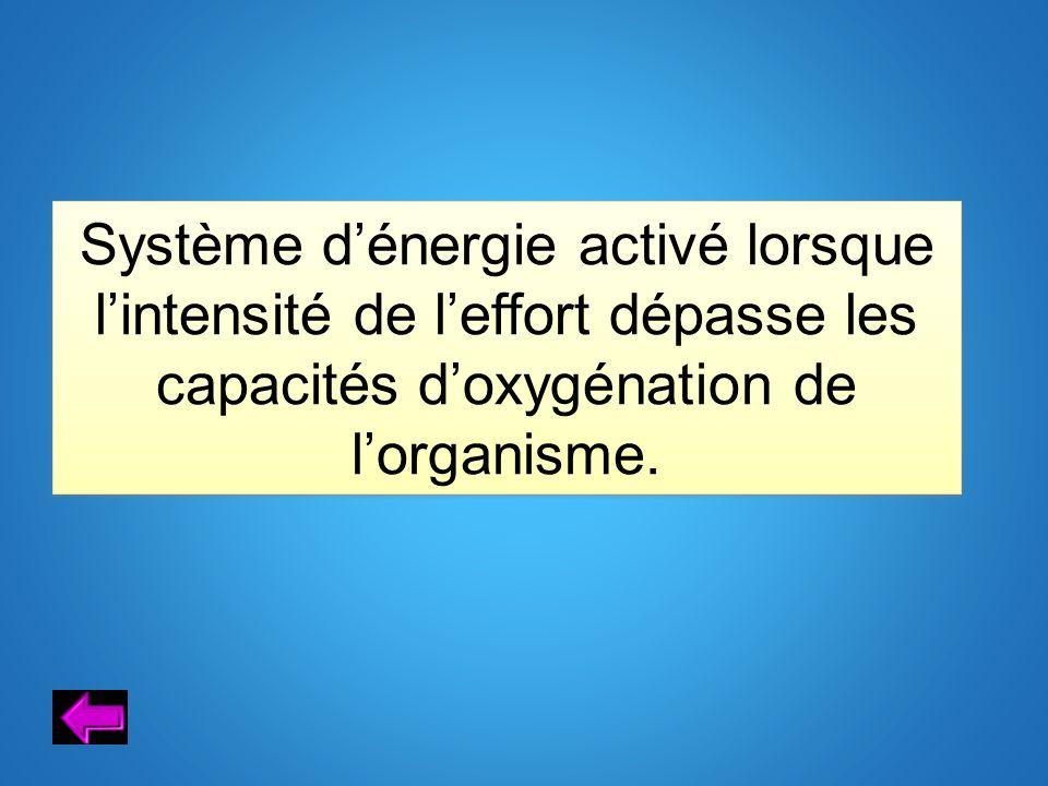 Système dénergie activé lorsque lintensité de leffort dépasse les capacités doxygénation de lorganisme.