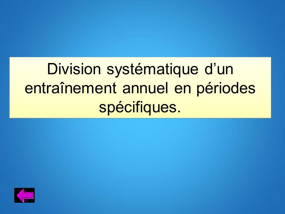 Division systématique dun entraînement annuel en périodes spécifiques.