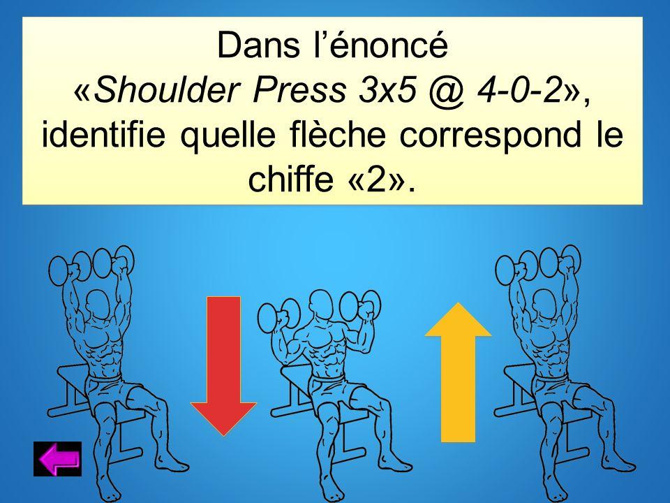 Dans lénoncé «Shoulder Press 3x5 @ 4-0-2», identifie quelle flèche correspond le chiffe «2».