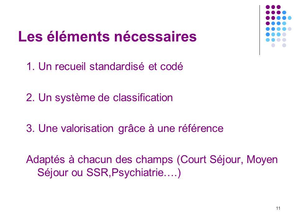 11 Les éléments nécessaires 1. Un recueil standardisé et codé 2. Un système de classification 3. Une valorisation grâce à une référence Adaptés à chac