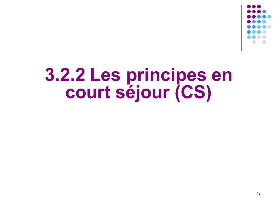 12 3.2.2 Les principes en court séjour (CS)