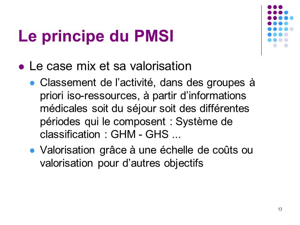 13 Le principe du PMSI Le case mix et sa valorisation Classement de lactivité, dans des groupes à priori iso-ressources, à partir dinformations médica