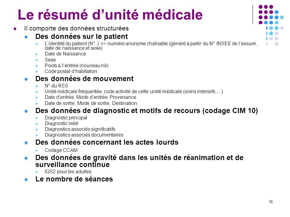 16 Le résumé dunité médicale Il comporte des données structurées Des données sur le patient Lidentité du patient (N°..) => numéro anonyme chaînable (g