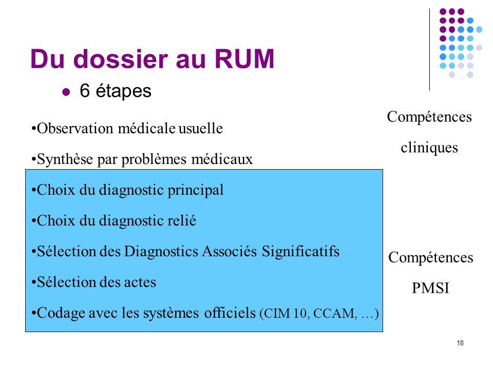 18 Du dossier au RUM 6 étapes Observation médicale usuelle Synthèse par problèmes médicaux Choix du diagnostic principal Choix du diagnostic relié Sél