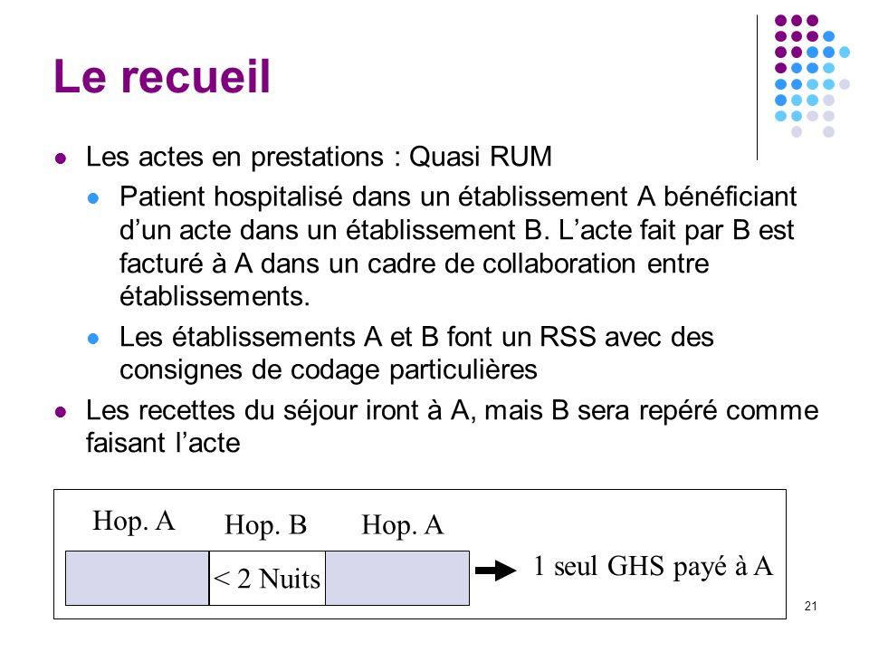 21 < 2 Nuits Hop. A Hop. B 1 seul GHS payé à A Le recueil Les actes en prestations : Quasi RUM Patient hospitalisé dans un établissement A bénéficiant