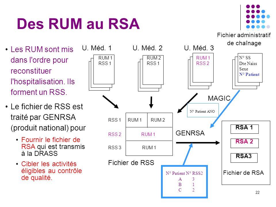 22 Des RUM au RSA Les RUM sont mis dans l'ordre pour reconstituer l'hospitalisation. Ils forment un RSS. Le fichier de RSS est traité par GENRSA (prod