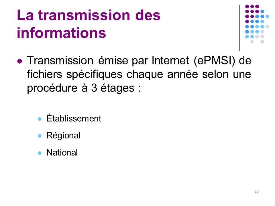 23 La transmission des informations Transmission émise par Internet (ePMSI) de fichiers spécifiques chaque année selon une procédure à 3 étages : Étab