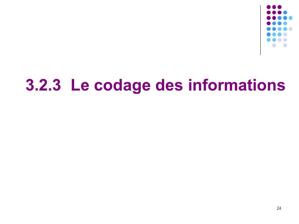 24 3.2.3 Le codage des informations