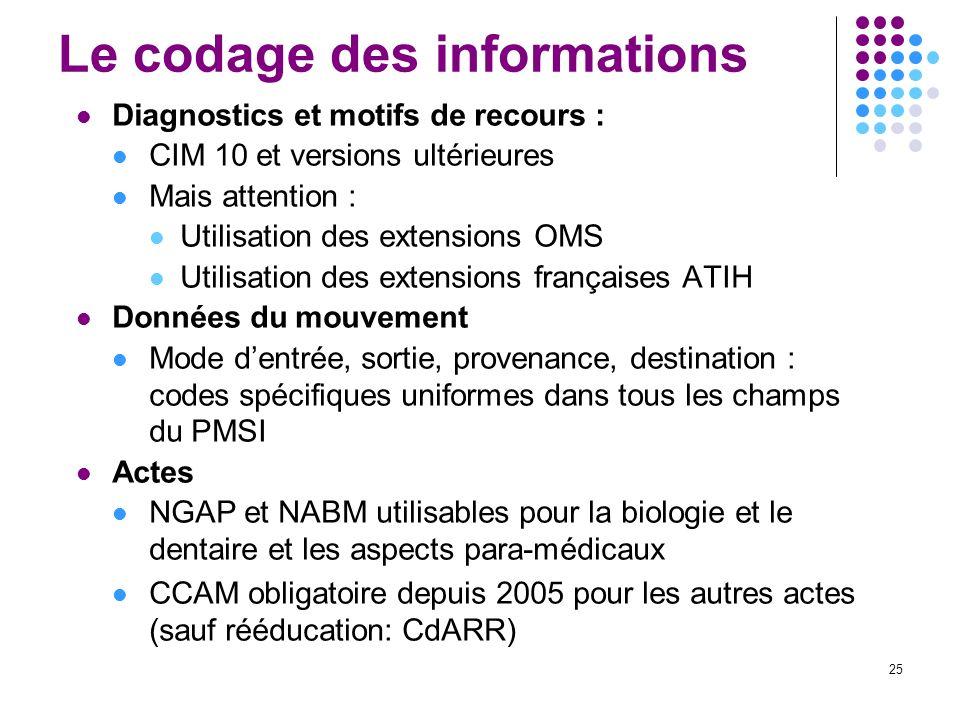 25 Le codage des informations Diagnostics et motifs de recours : CIM 10 et versions ultérieures Mais attention : Utilisation des extensions OMS Utilis