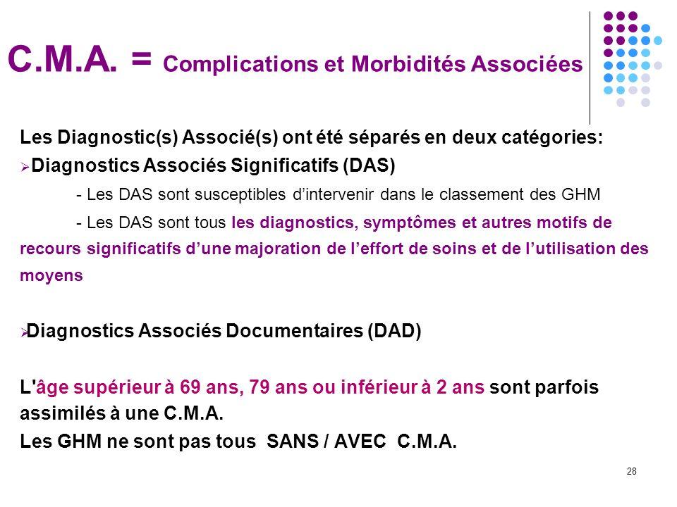 28 C.M.A. = Complications et Morbidités Associées Les Diagnostic(s) Associé(s) ont été séparés en deux catégories: Diagnostics Associés Significatifs