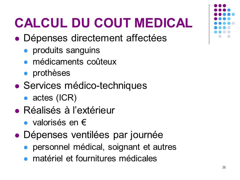 36 CALCUL DU COUT MEDICAL Dépenses directement affectées produits sanguins médicaments coûteux prothèses Services médico-techniques actes (ICR) Réalis
