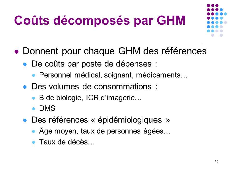 39 Coûts décomposés par GHM Donnent pour chaque GHM des références De coûts par poste de dépenses : Personnel médical, soignant, médicaments… Des volu