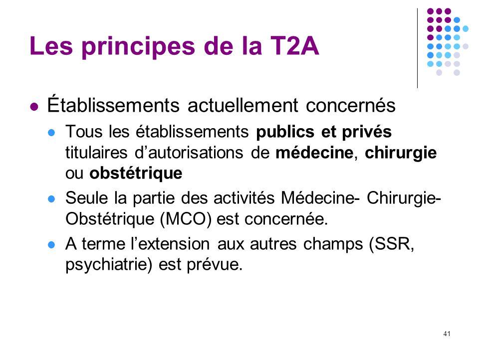41 Les principes de la T2A Établissements actuellement concernés Tous les établissements publics et privés titulaires dautorisations de médecine, chir