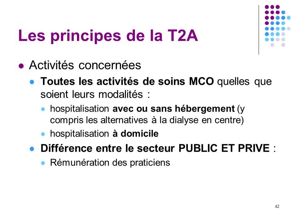 42 Les principes de la T2A Activités concernées Toutes les activités de soins MCO quelles que soient leurs modalités : hospitalisation avec ou sans hé