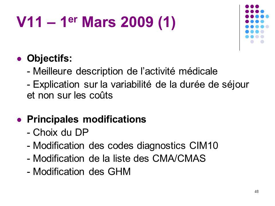 48 V11 – 1 er Mars 2009 (1) Objectifs: - Meilleure description de lactivité médicale - Explication sur la variabilité de la durée de séjour et non sur