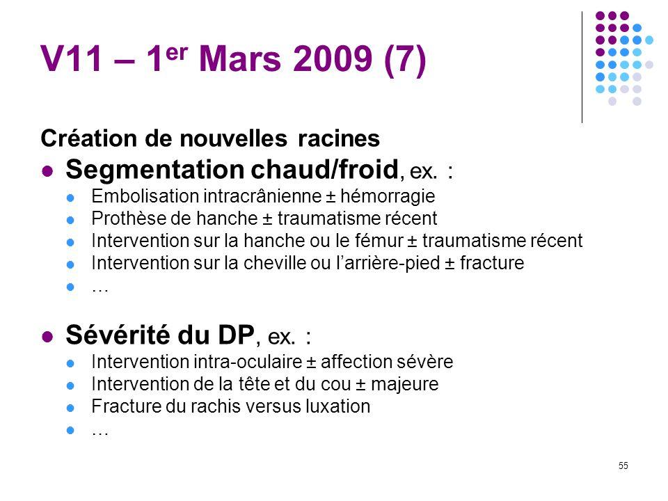 55 V11 – 1 er Mars 2009 (7) Création de nouvelles racines Segmentation chaud/froid, ex. : Embolisation intracrânienne ± hémorragie Prothèse de hanche