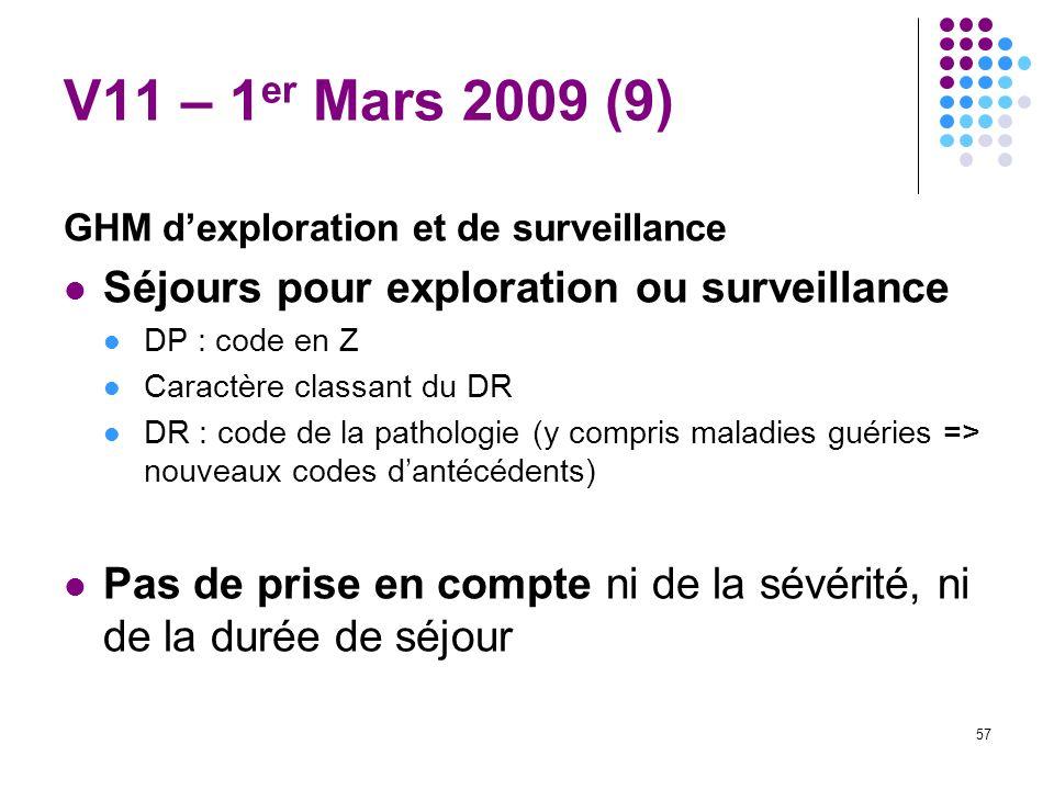 57 V11 – 1 er Mars 2009 (9) GHM dexploration et de surveillance Séjours pour exploration ou surveillance DP : code en Z Caractère classant du DR DR :
