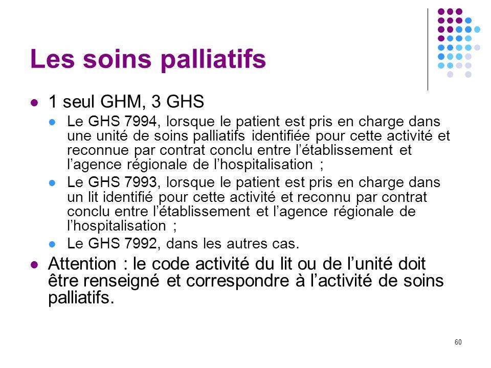 60 Les soins palliatifs 1 seul GHM, 3 GHS Le GHS 7994, lorsque le patient est pris en charge dans une unité de soins palliatifs identifiée pour cette