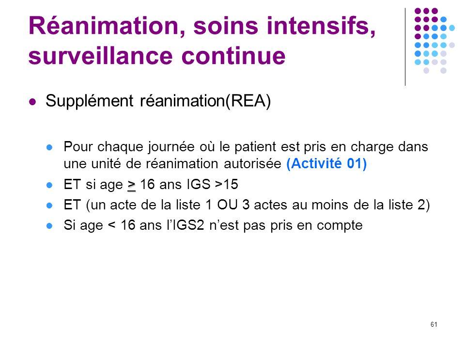 61 Réanimation, soins intensifs, surveillance continue Supplément réanimation(REA) Pour chaque journée où le patient est pris en charge dans une unité