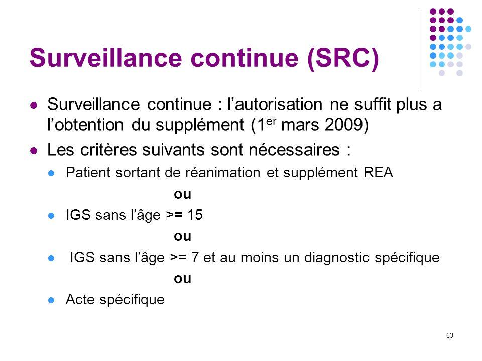 63 Surveillance continue (SRC) Surveillance continue : lautorisation ne suffit plus a lobtention du supplément (1 er mars 2009) Les critères suivants