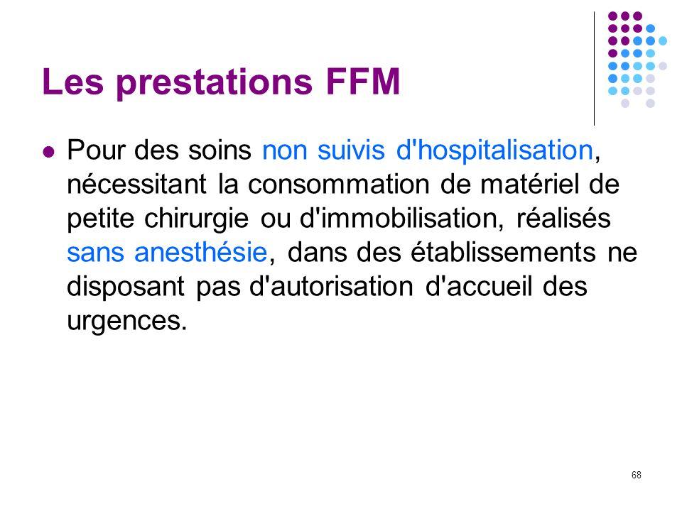 68 Les prestations FFM Pour des soins non suivis d'hospitalisation, nécessitant la consommation de matériel de petite chirurgie ou d'immobilisation, r