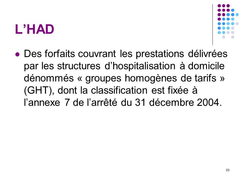 69 LHAD Des forfaits couvrant les prestations délivrées par les structures dhospitalisation à domicile dénommés « groupes homogènes de tarifs » (GHT),