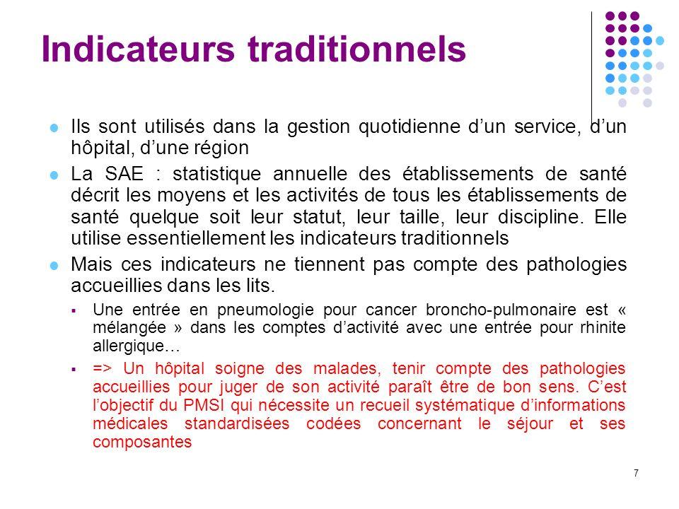 7 Indicateurs traditionnels Ils sont utilisés dans la gestion quotidienne dun service, dun hôpital, dune région La SAE : statistique annuelle des étab