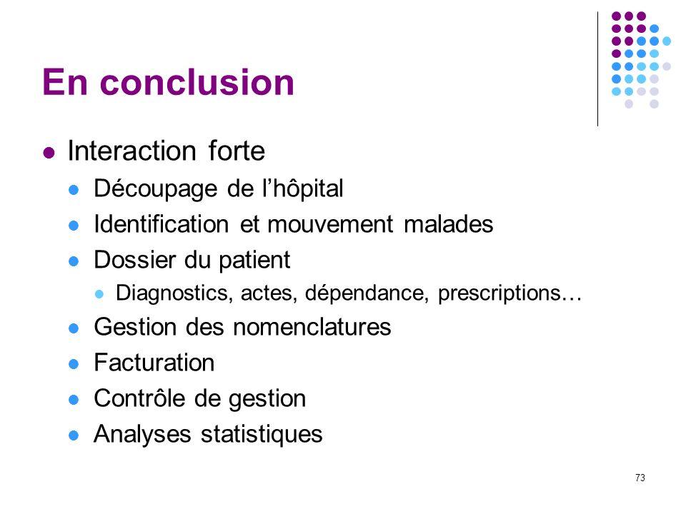 73 En conclusion Interaction forte Découpage de lhôpital Identification et mouvement malades Dossier du patient Diagnostics, actes, dépendance, prescr
