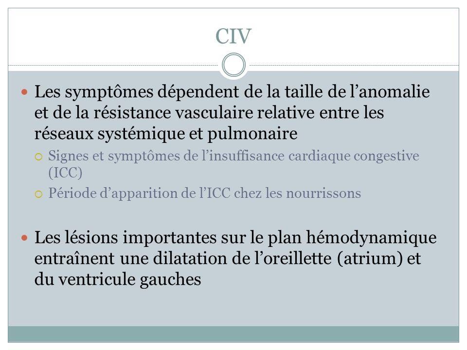 Les symptômes dépendent de la taille de lanomalie et de la résistance vasculaire relative entre les réseaux systémique et pulmonaire Signes et symptômes de linsuffisance cardiaque congestive (ICC) Période dapparition de lICC chez les nourrissons Les lésions importantes sur le plan hémodynamique entraînent une dilatation de loreillette (atrium) et du ventricule gauches